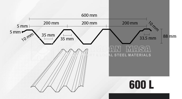 Boltless 600 / Tight Frame System