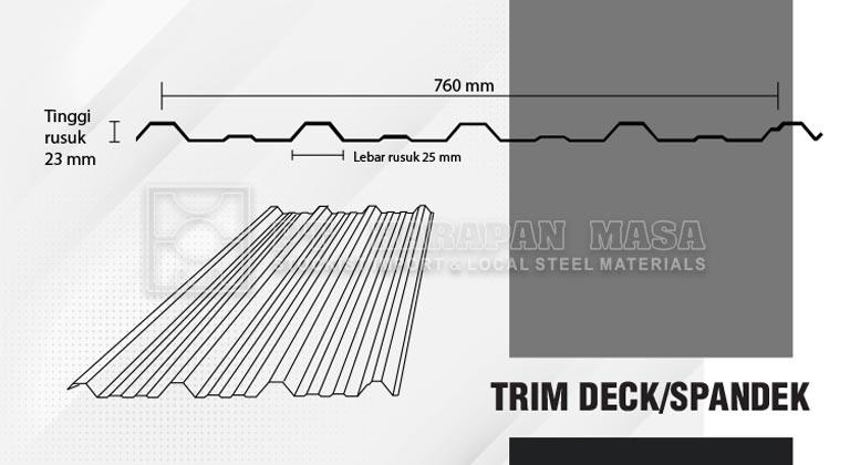 Trim Deck / Spandek